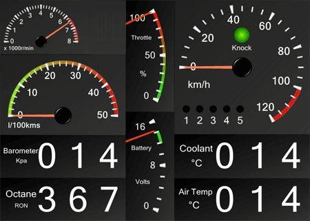 Diagnostics and Datalogging for Subaru SVX